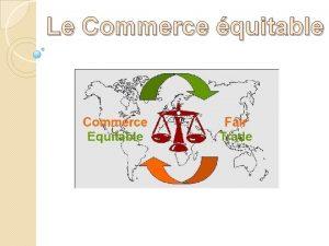 Le Commerce quitable PLAN Introduction Commerce quitable Max