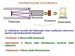 STRUMENTAZIONE ASTRONOMICA Strumento Rivelatore Telescopio Elaboratore La radiazione