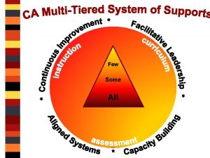 Few Some All MultiTiered System of Supports A