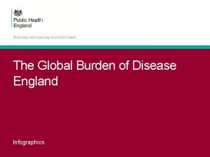 The Global Burden of Disease England Infographics What
