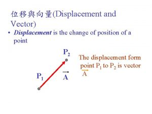 Displacement and Vector Displacement is the change of
