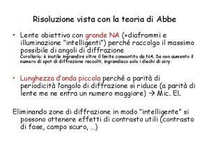 Risoluzione vista con la teoria di Abbe Lente