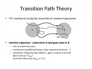 Transition Path Theory Transition Path Theory application Paul