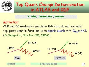 Top Quark Charge Determination in ATLAS and CDF
