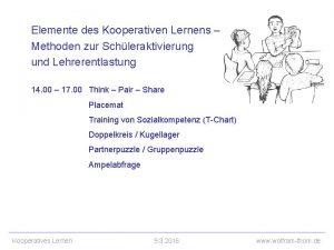 Elemente des Kooperativen Lernens Methoden zur Schleraktivierung und