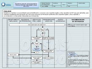 REQUISITOS LEGALES OTROS REQUISITOS Y EVALUACIN DEL CUMPLIMIENTO