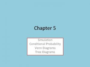 Chapter 5 Simulation Conditional Probability Venn Diagrams Tree
