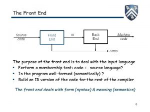 The Front End Source code Front End IR