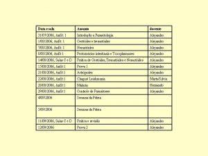 Data e sala Assunto docente 31072006 Anfit 1