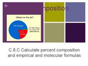Percent Composition AHS CHEMISTRY GUTIERREZ 2013 2014 C
