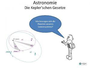Astronomie Die Keplerschen Gesetze Wie bewegen sich die