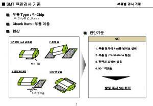 SMT Component Type ICLead J type PLCC IC