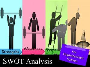 Strengths Weakness Opportuniti For Threats es Organiza es