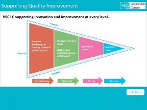 Supporting Quality Improvement HSC LC supporting innovation and