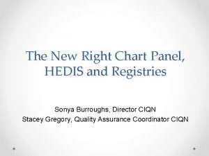 The New Right Chart Panel HEDIS and Registries