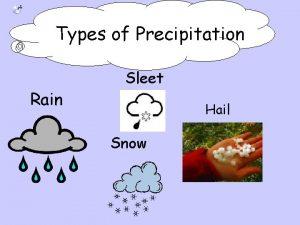 Types of Precipitation Rain Sleet Hail Snow Precipitation