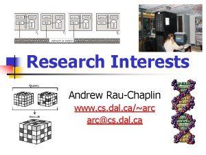 Research Interests Andrew RauChaplin www cs dal caarc