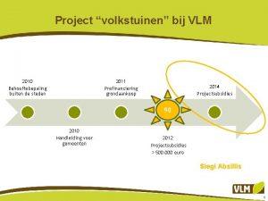 Project volkstuinen bij VLM 2010 Behoeftebepaling buiten de