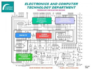 ELECTRONICS AND COMPUTER TECHNOLOGY DEPARTMENT TECHNOLOGY AND AVIATION