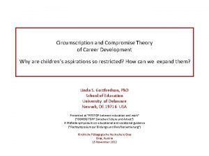Circumscription and Compromise Theory of Career Development Why