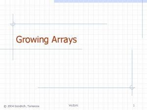 Growing Arrays 2004 Goodrich Tamassia Vectors 1 Problem