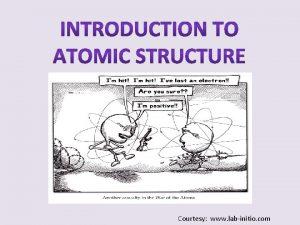 Courtesy www labinitio com The Atom Tiny nucleus