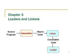 Chapter 3 Loaders and Linkers Source Program Assembler