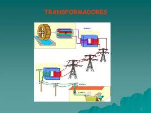 TRANSFORMADORES 1 Elementos de um Transformador Em sua
