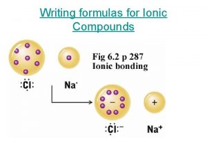 Writing formulas for Ionic Compounds Review Ionic compounds