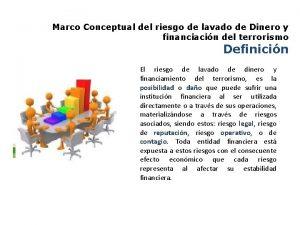 Marco Conceptual del riesgo de lavado de Dinero