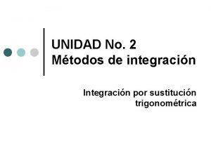 UNIDAD No 2 Mtodos de integracin Integracin por