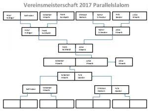 Vereinsmeisterschaft 2017 Parallelslalom Peter Fellinger Ralf Huber Peter