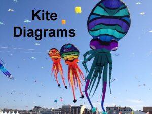 Kite Diagrams Kite diagrams are a visual picture