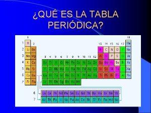 QU ES LA TABLA PERIDICA INTRODUCCIN La tabla