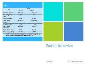 Economics review 10282020 CME 456 S 17 econ