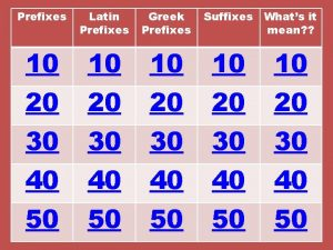 Prefixes Latin Prefixes Greek Prefixes Suffixes Whats it