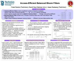 AccessEfficient Balanced Bloom Filters Motivation Classical Bloom Filters