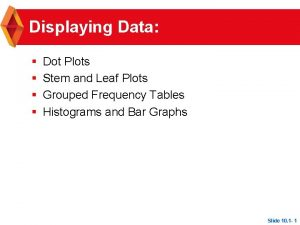 Displaying Data Dot Plots Stem and Leaf Plots