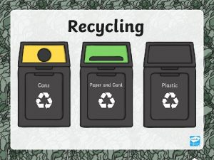 Recycling Aim WALT explain the process of recycling