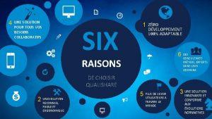4 UNE SOLUTION SIX POUR TOUS VOS BESOINS