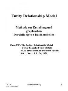 Entity Relationship Model Methode zur Erstellung und graphischen