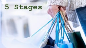 5 Stages The 5 Stages of the Consumer