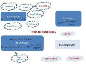 Constante POLINOMICAS Identidad Lineal Cuadrtica RACIONALES Cbica Polinmica
