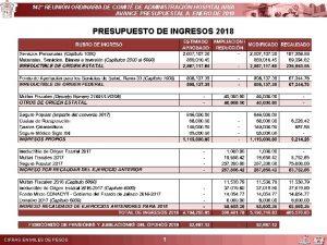 142 REUNIN ORDINARIA DE COMIT DE ADMINISTRACIN HOSPITALARIA