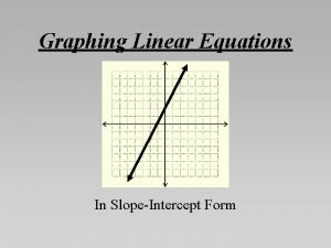 Graphing Linear Equations In SlopeIntercept Form We have