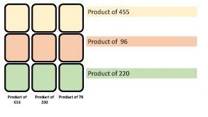 Product of 455 Product of 96 Product of