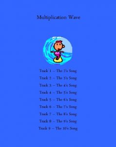 Multiplication Wave Track 1 The 2s Song Track