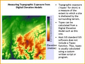 Measuring Topographic Exposure from Digital Elevation Models Topographic