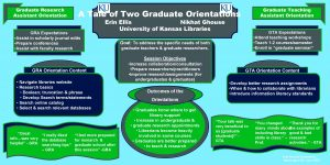 Graduate Research Assistant Orientation Graduate Teaching Assistant Orientation