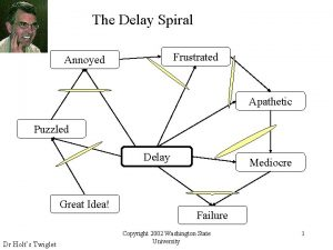 The Delay Spiral Frustrated Annoyed Apathetic Puzzled Delay
